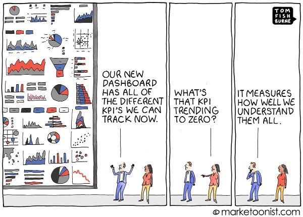 KPI Cartoon