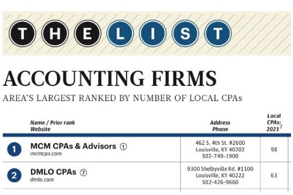 top metro louisville accounting firms