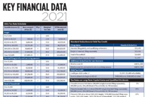 2021 Tax Financial Cheat Sheet